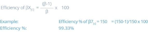 capture efficiency formula