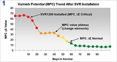 MPC Trend 2