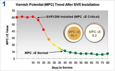 MPC Trend